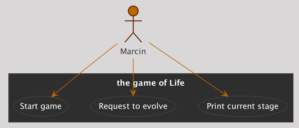 [UML][PHP] The game of Life [WIP]